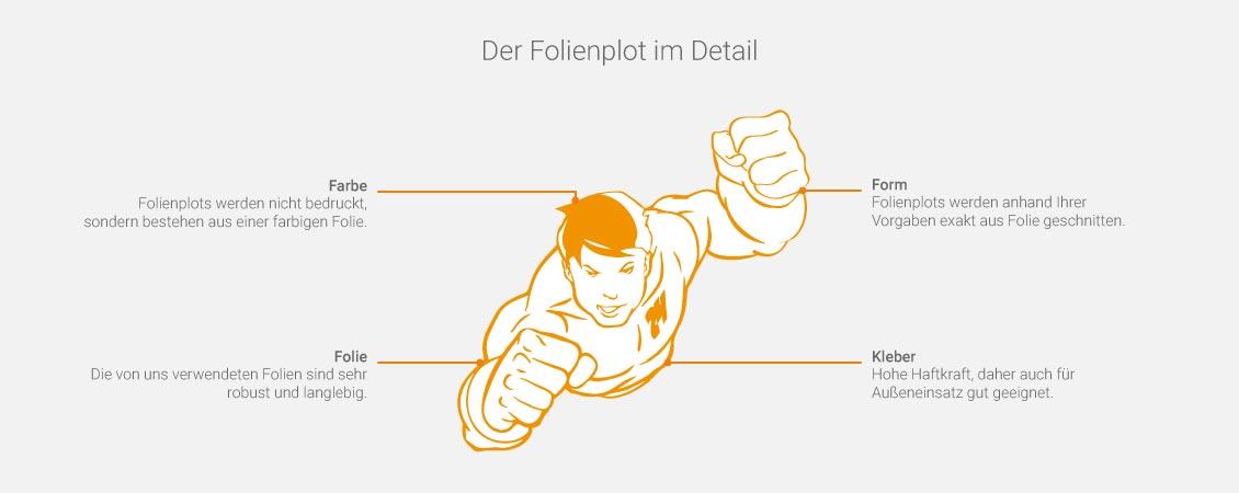 Schön Farbe Nach Buchstabe Druckbar Ideen - Entry Level Resume ...
